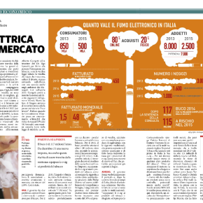 Electronic cigarette, that's how the market burns | Il Fatto Quotidiano
